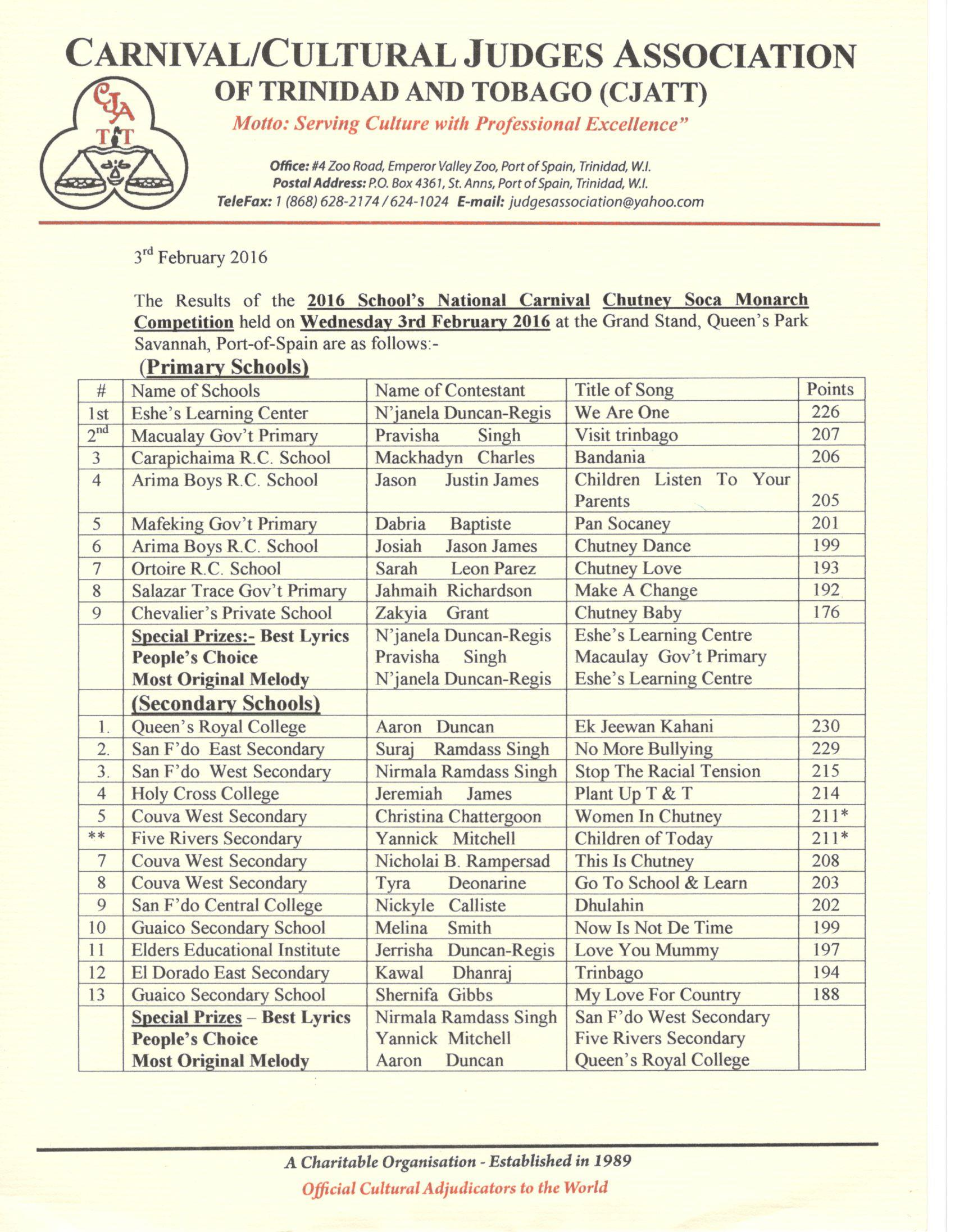 National carnival commission of trinidad and tobago ncc schools national carnival chutney soca monarch competition results 2016 malvernweather Gallery